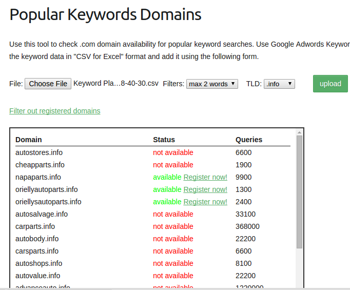 popular-keywowrds-domain-example